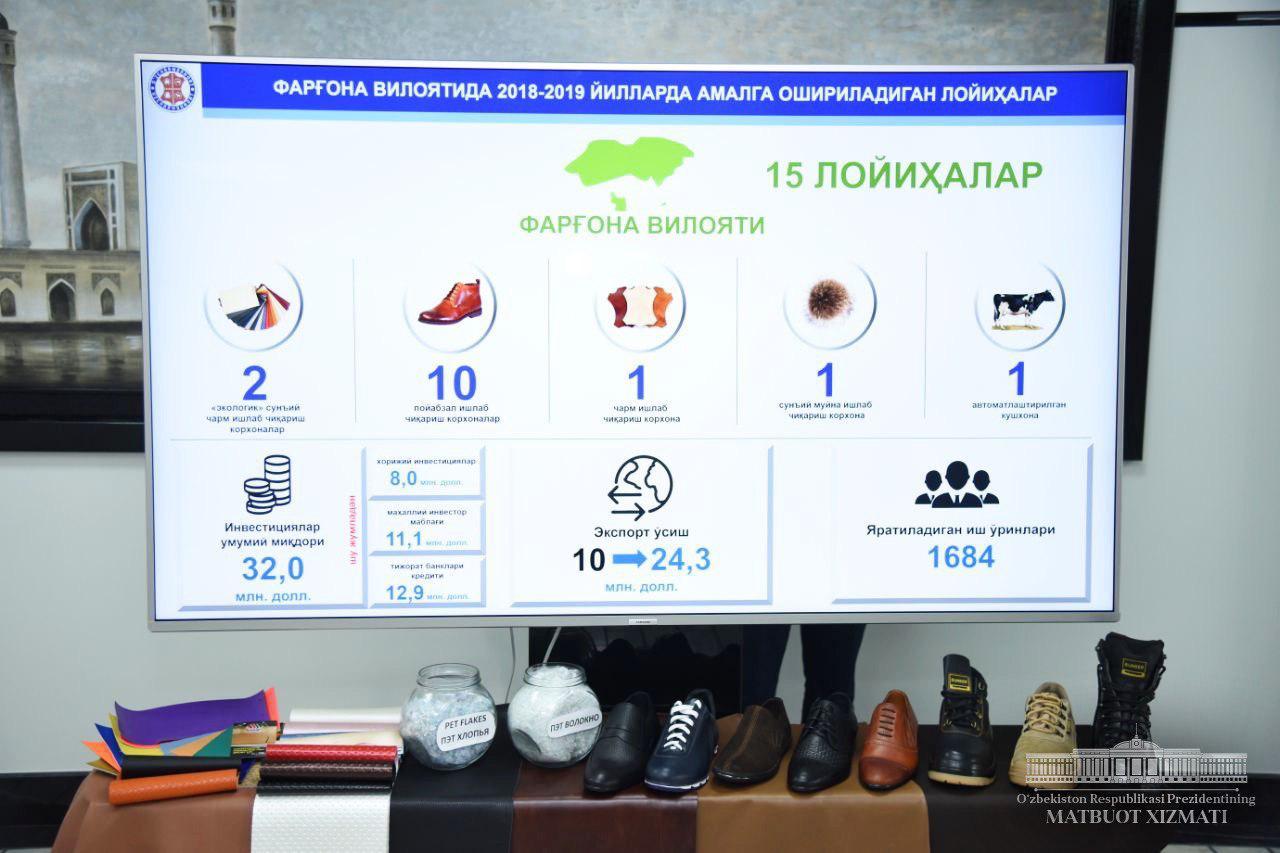 Картинки по запросу Шавкат Миромонович Мирзиёев